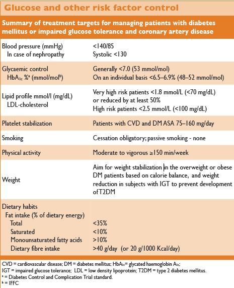 diabetic disease1